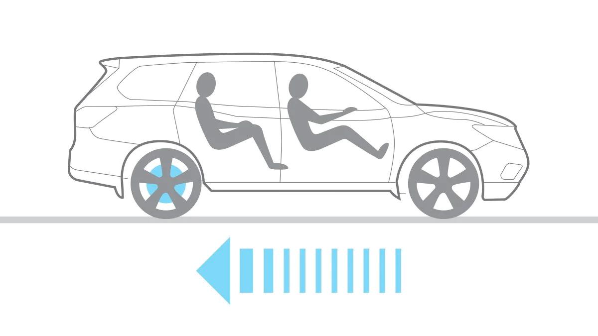 2020 Nissan Pathfinder - Brake Assist/ Electronic Brake Force Distribution