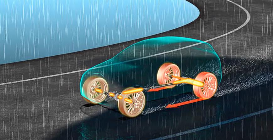 Dynamic Torque Vectoring AWD